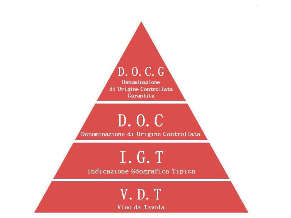 piramide-vini-italiana-1591091922.jpg